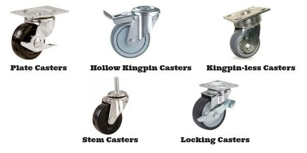 Points to be noticed while choosing casters