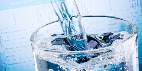 Benefits Associated With Deionized Water