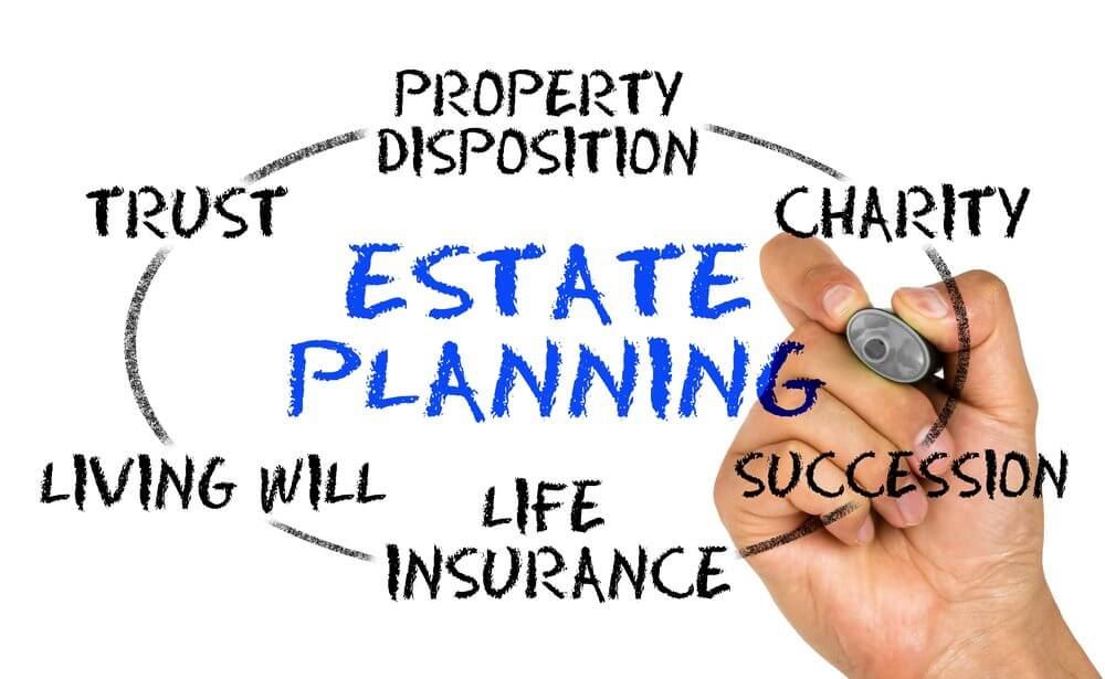 Estate Planning Attorneys San Diego CA – Find The Best Estate Planning Lawyer